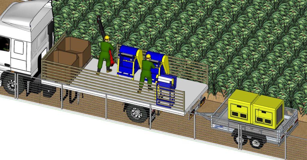 Platform system 3D simulation